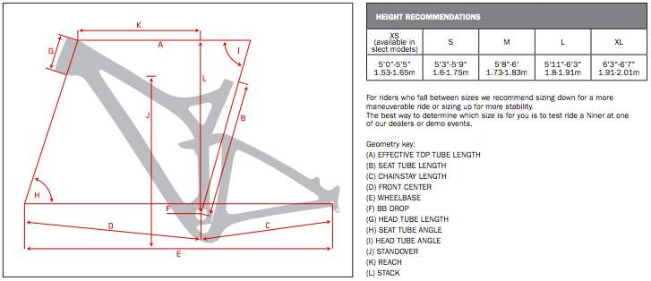 Niner R.I.P. 9 RDO Geometry