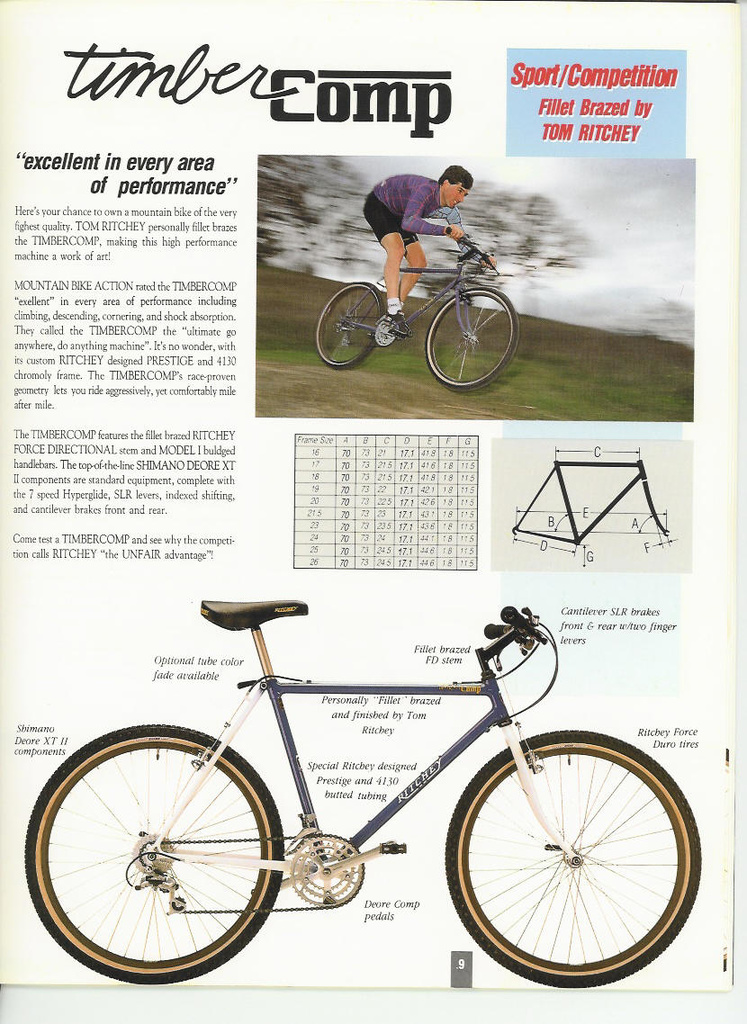 Vintage 80s or 90's Ritchey,  help identifying?-ritchey1989_09.jpg