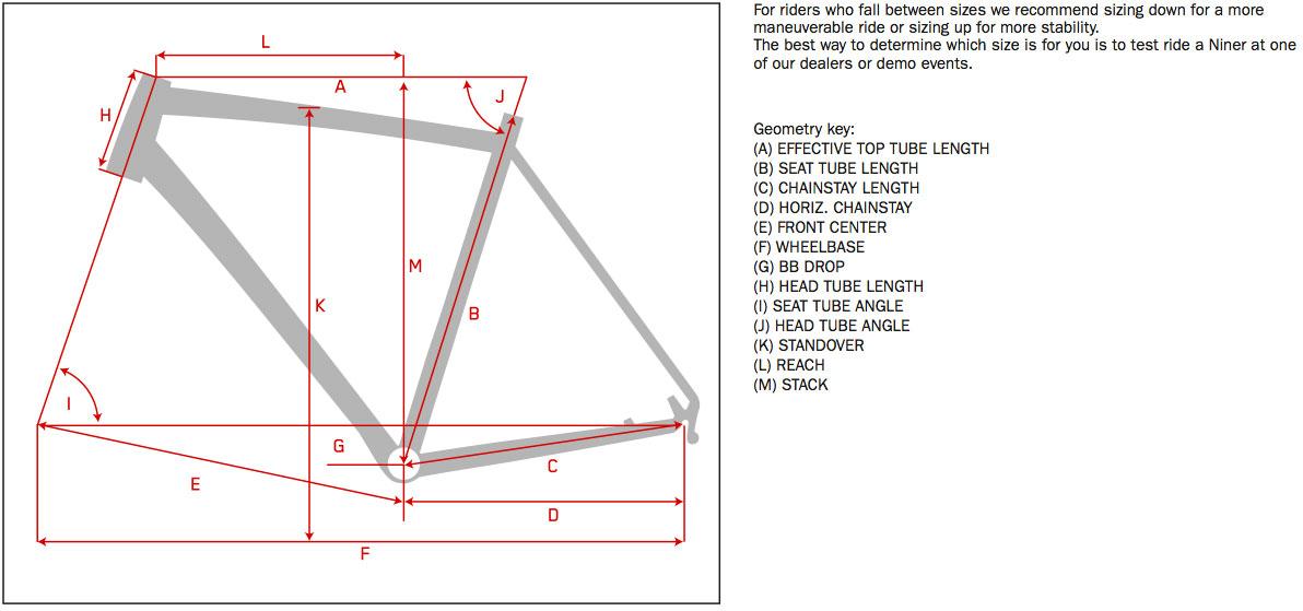 Niner RLT 9 Geometry