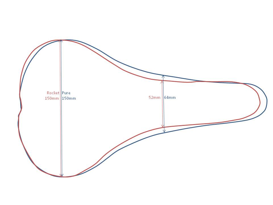 seats:  wtb pure v vs rocket v vs race v-rocket-vs-pure-150mm-saddle.jpg