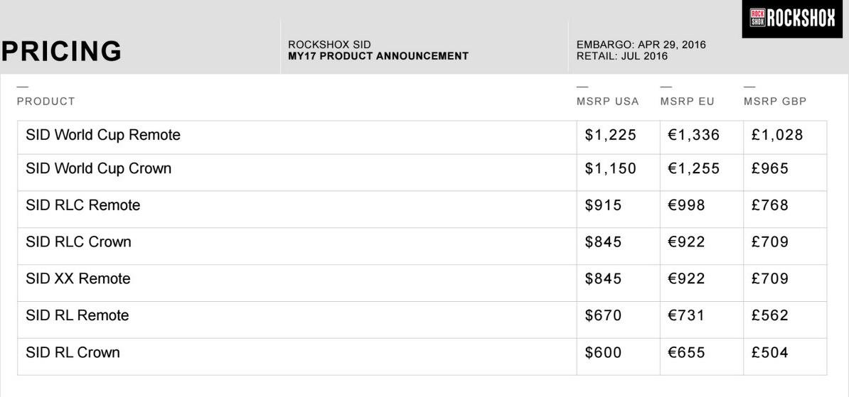 RockShox SID Price