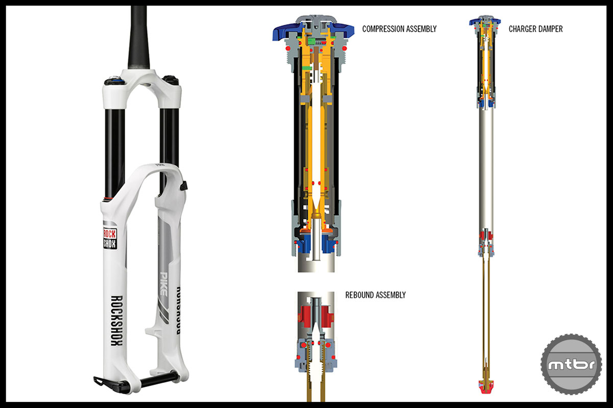 Spy Shots: New inverted RockShox RS-1 fork- Mtbr.com
