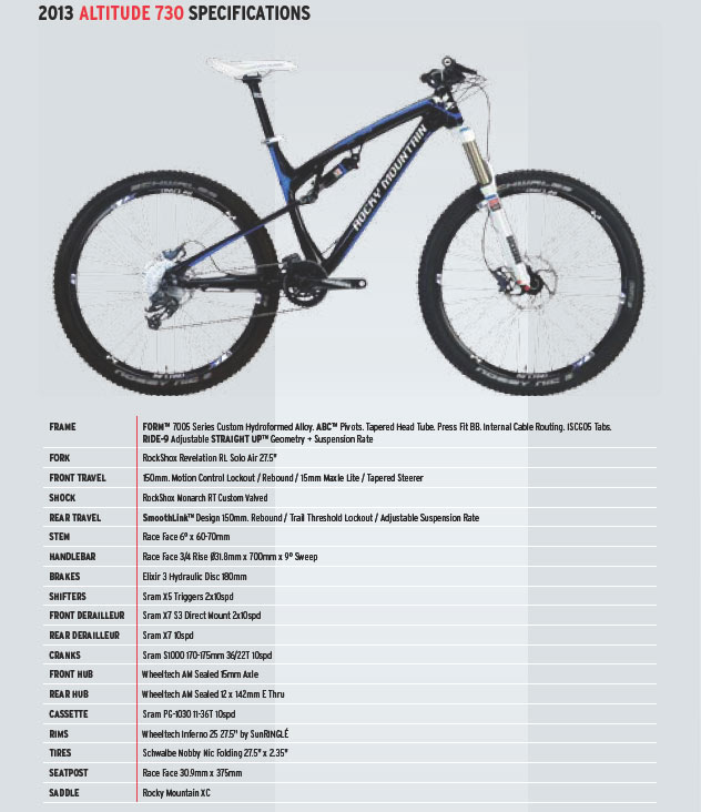 Rocky Mountain Altitude 730 Specs