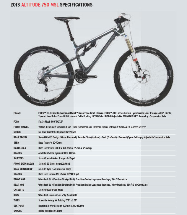 Rocky Mountain Altitude 750 MSL Specs