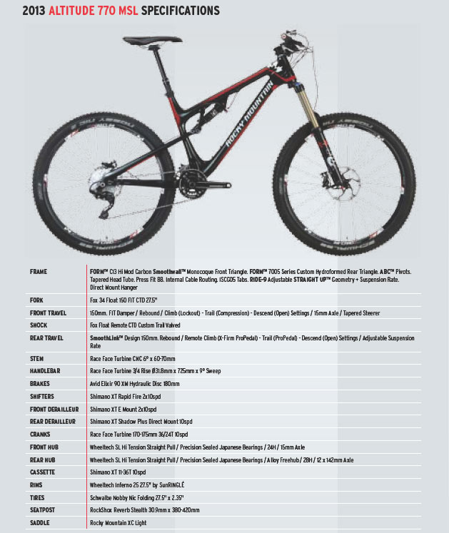 Rocky Mountain Altitude 770 MSL Specs