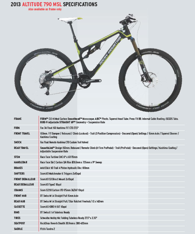 Rocky Mountain Altitude 790 MSL Specs