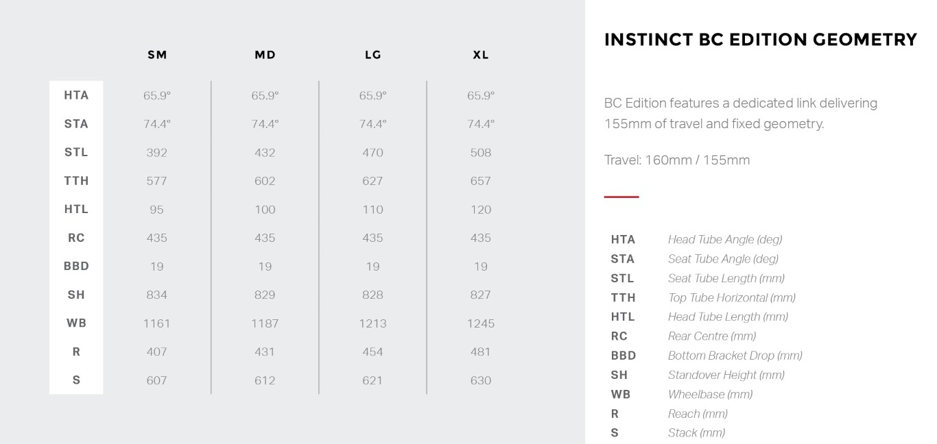 The BC edition of the Instinct compares favorably to other long travel 29ers on the market.