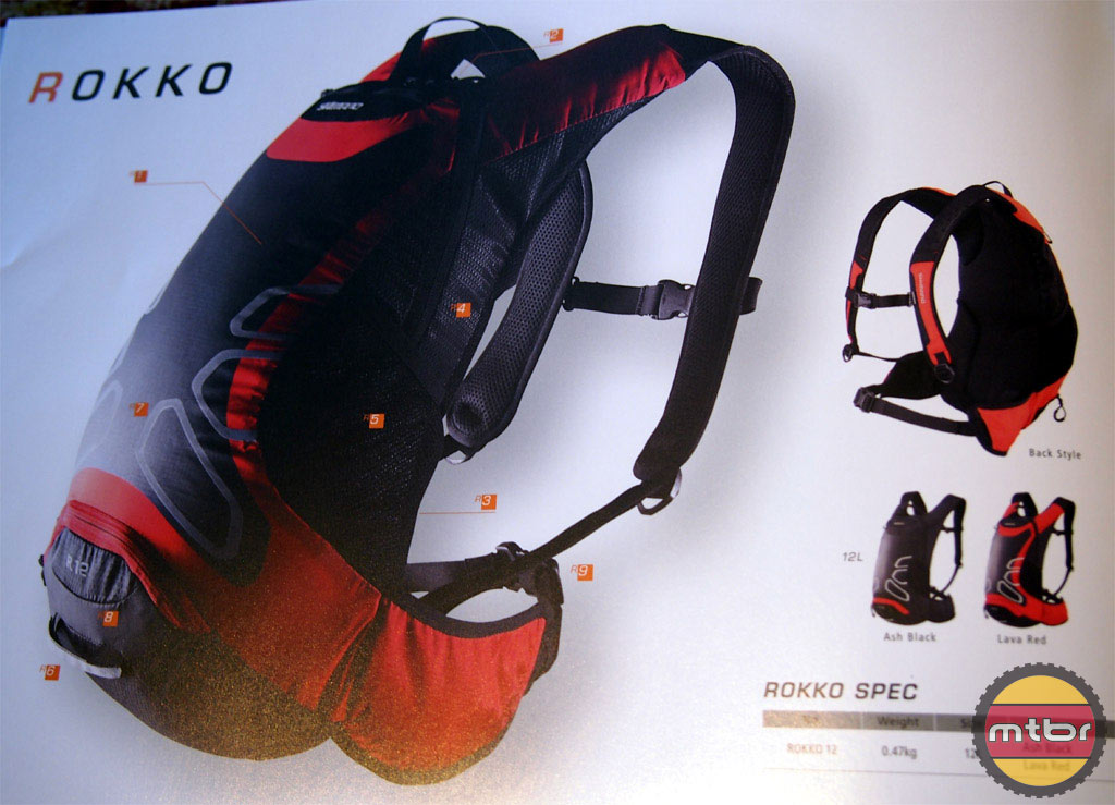 Rokko Hydration Packs