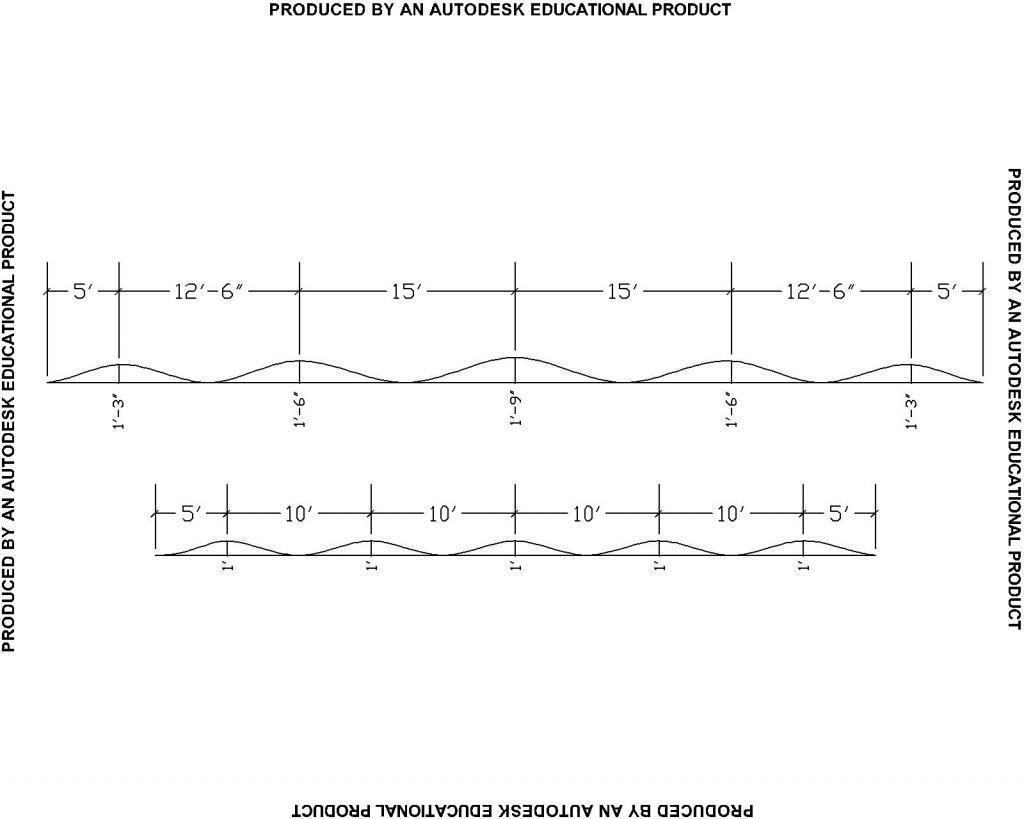 Pump Track Plans-rollers.jpg