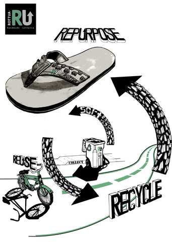 Rottua Sandals Life Cycle