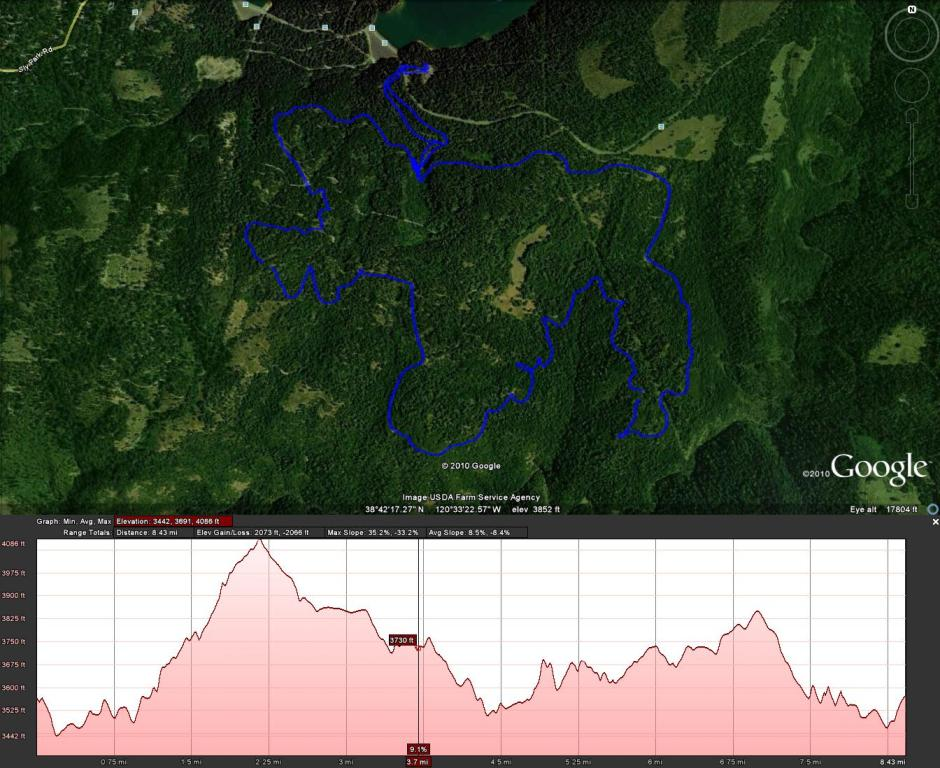 Picture Thread 2010-route-profile.jpg