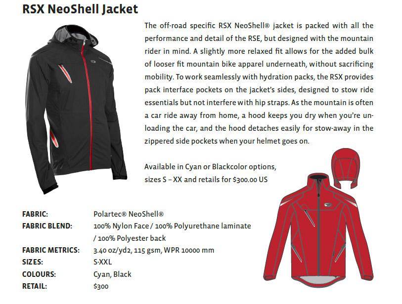 RSX Jacket - details