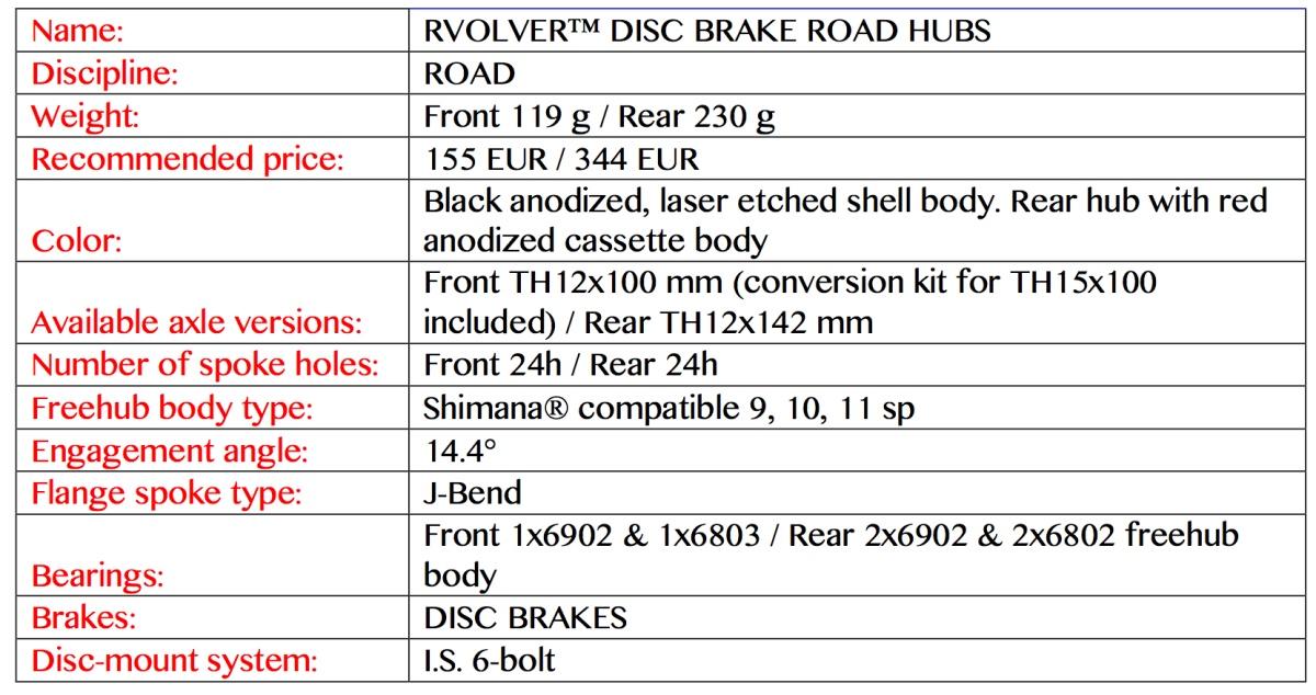 RVOLVER Disc Brake Road Hubs