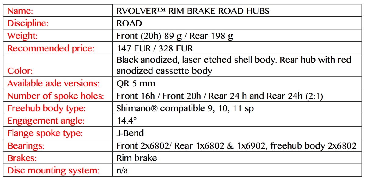 RVOLVER Rim Brake Road Hubs