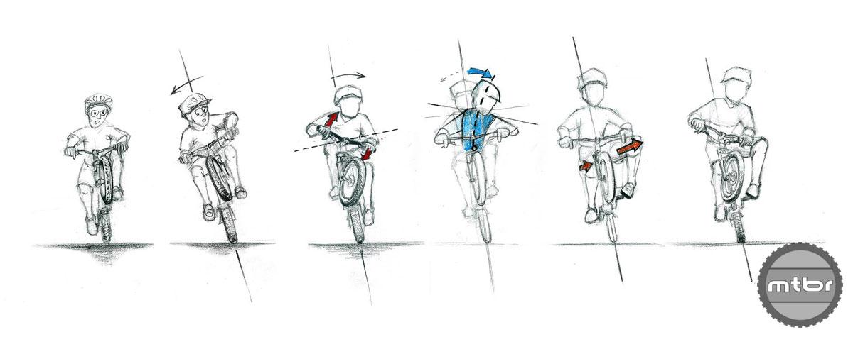 Ryan breaks down the side to side element of the wheelie balance. Photo by Wacek Kipszak