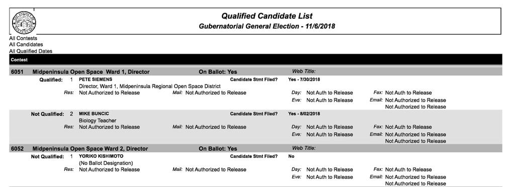 Important Deadline:2018 Board elections for Midpeninsula Regional Open Space District-santa-clara-00.jpg