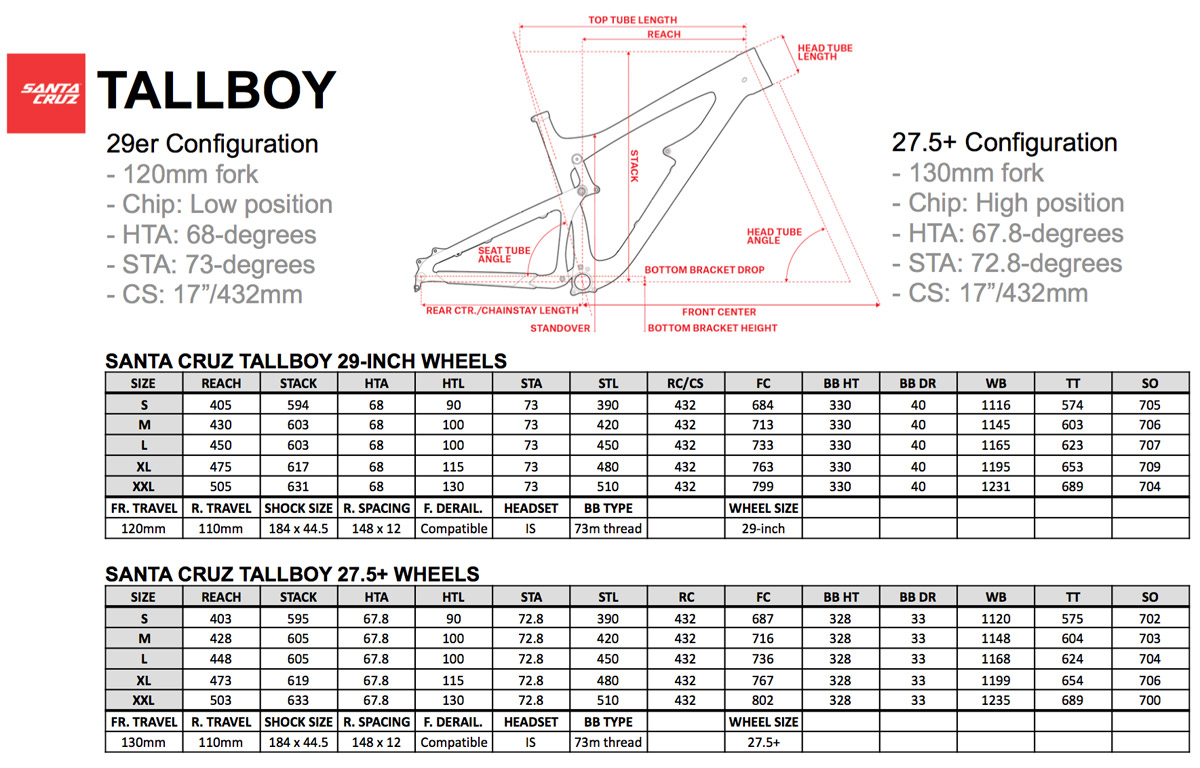 The new Tallboy 3 will be available in five different sizes: S-XXL.
