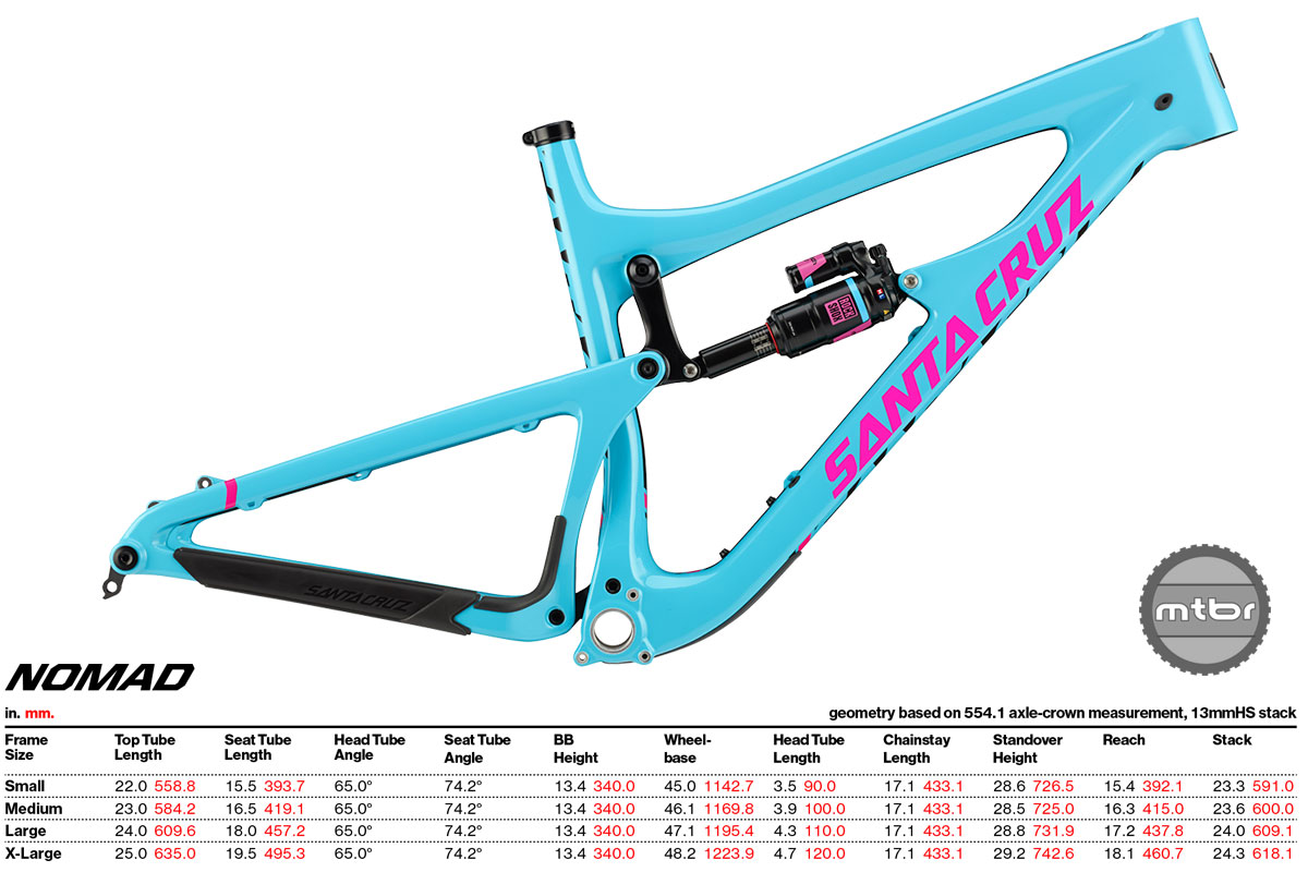 Hot News: Santa Cruz releases 27.5-inch Nomad Carbon - Page 2 of 2 ...