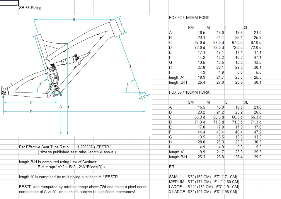 SB 66 Geometry Question - Help Needed-sb66-sizing-bb-tht.jpg