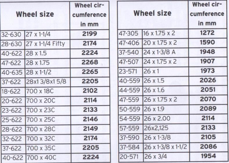 Bicycle Tire Sizes Chart Paketsusudomba Co What
