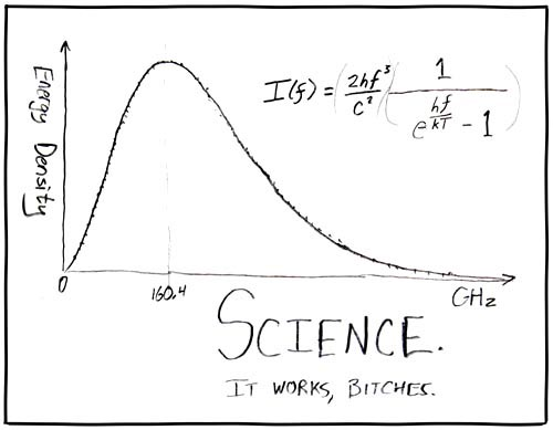 Name:  science.jpg Views: 118 Size:  32.2 KB