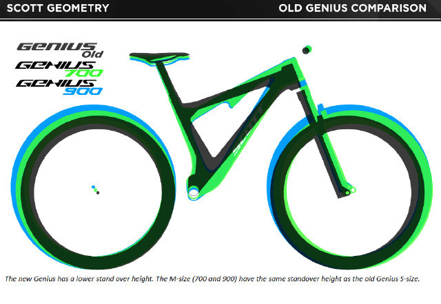 2013 Scott Genius 700 & 900 Geometries Comparison