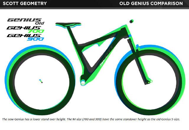 2013 Scott Genius 700 & 900 Geometries Comparison