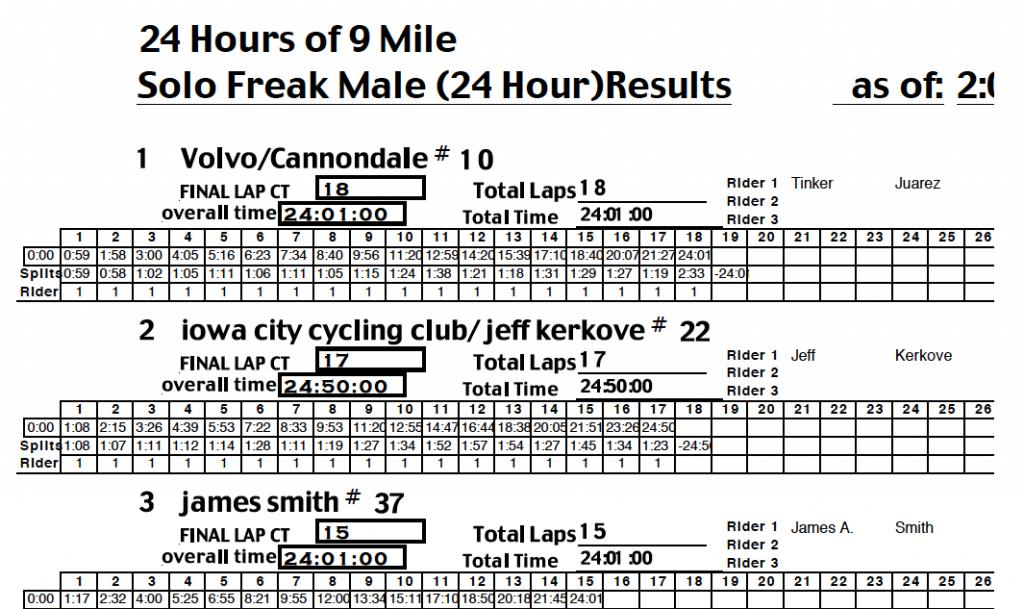 Post your longest ride/race mileage in a 24 hour period-screen-shot-2011-12-09-11.39.30-am.jpg