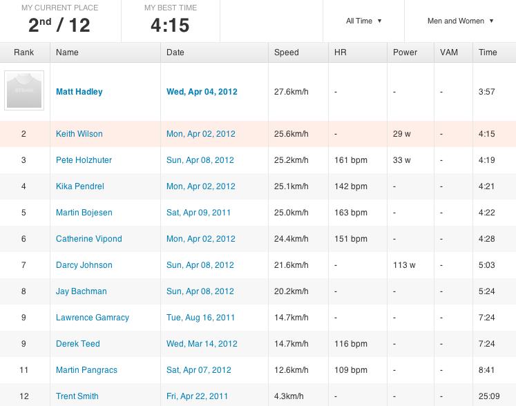How much-screen-shot-2012-04-09-10.31.27-am.png