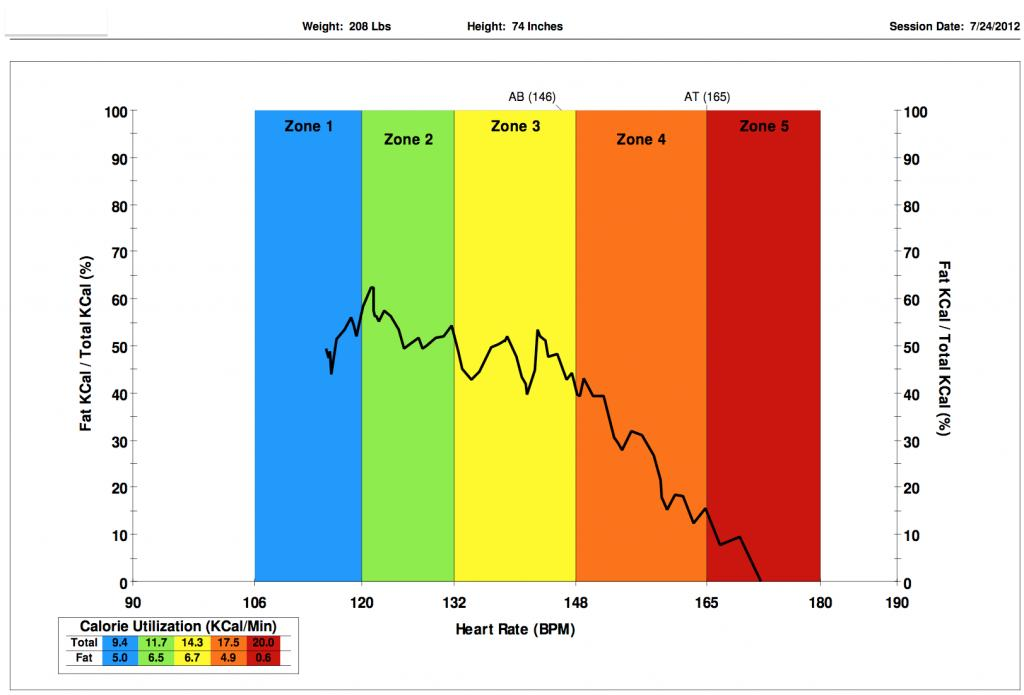 Low carb diet and mountain biking-screen-shot-2012-08-08-6.40.17-am.jpg