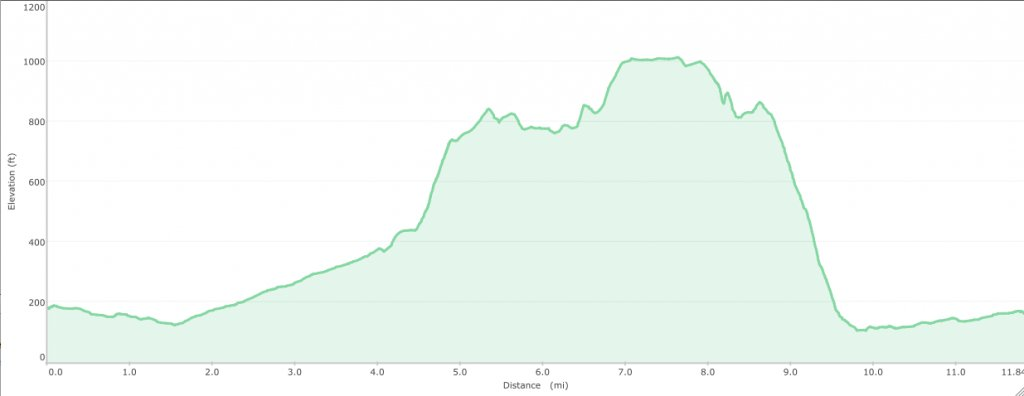 What did You do today on your mountain bike?-screen-shot-2013-07-20-11.10.50-am.jpg