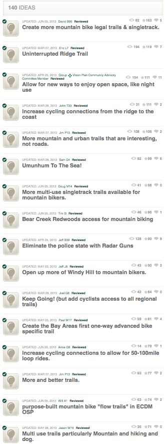 """MIDPEN: """"How do YOU imagine the future of Open Space?""""-screen-shot-2013-07-31-11.29.52-pm.png"""
