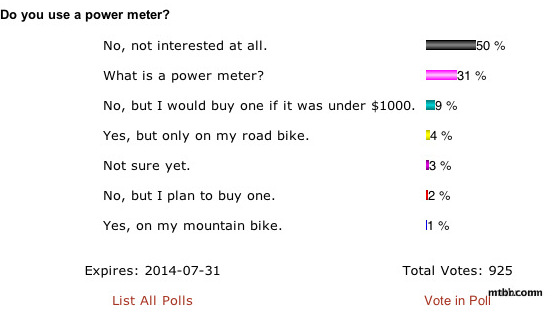 Mtbr Power Meter Poll