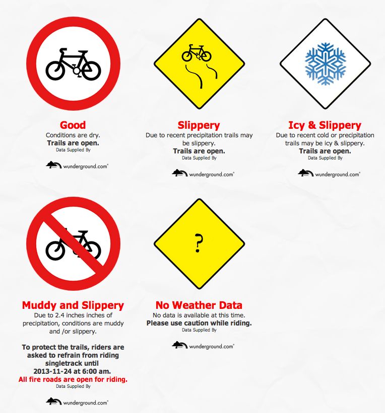 Free Trail Conditions Widget For Your Trails-screen-shot-2013-11-22-5.10.10-pm.png