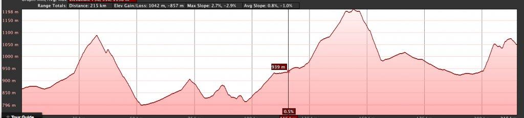 Denali highway. Elevation profile?-screen-shot-2014-06-16-9.29.45-pm.jpg