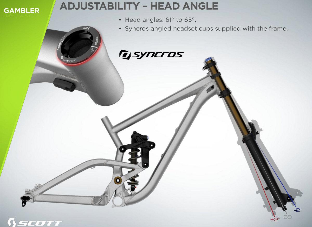 Scott Gambler head angle adjustability