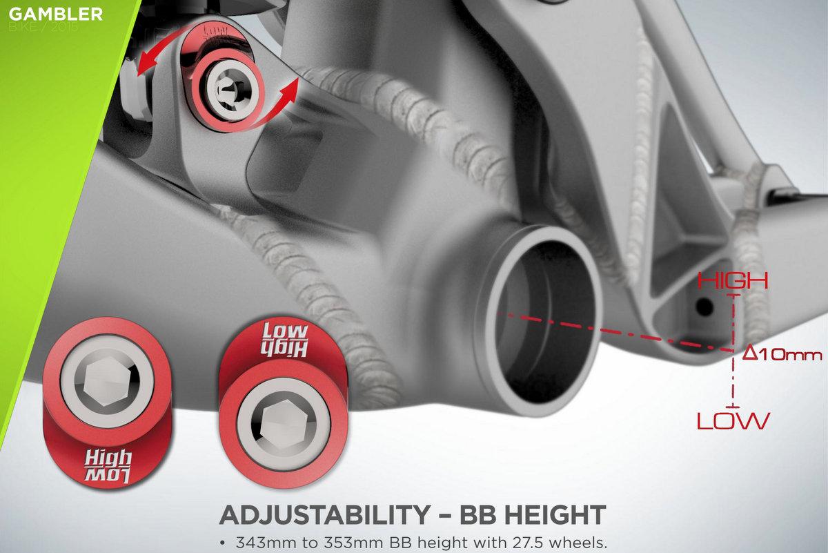Scott Gambler bb height adjustability