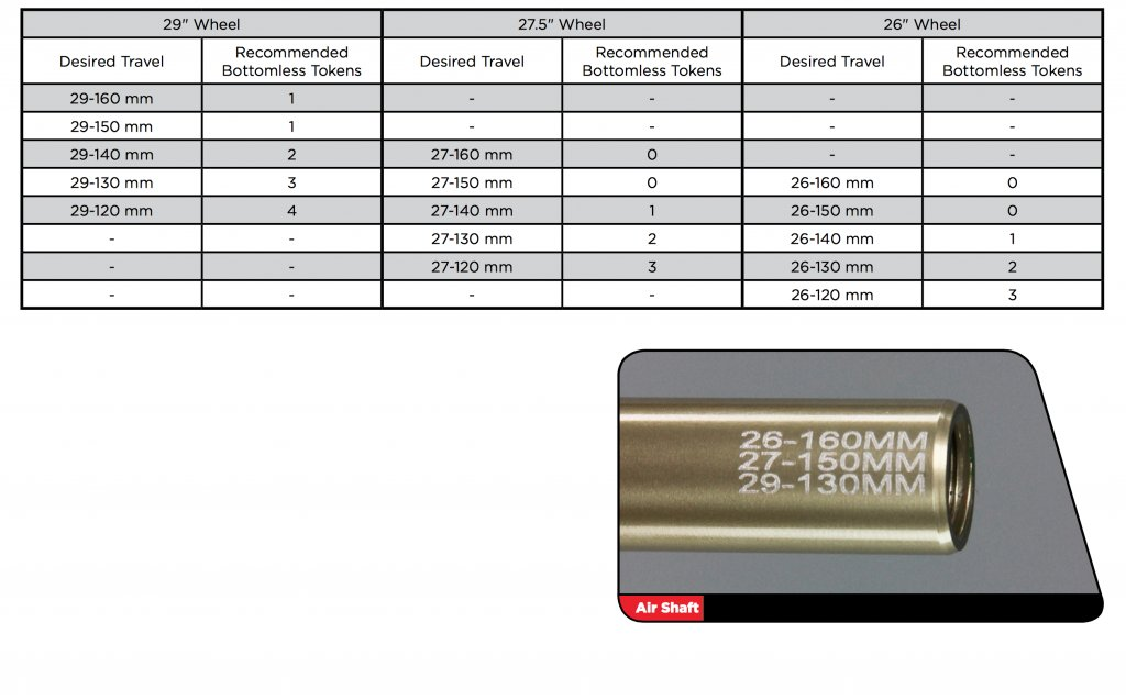 RockShox Pike Air Shaft Dual Position Air 160mm Travel 27.5 A1