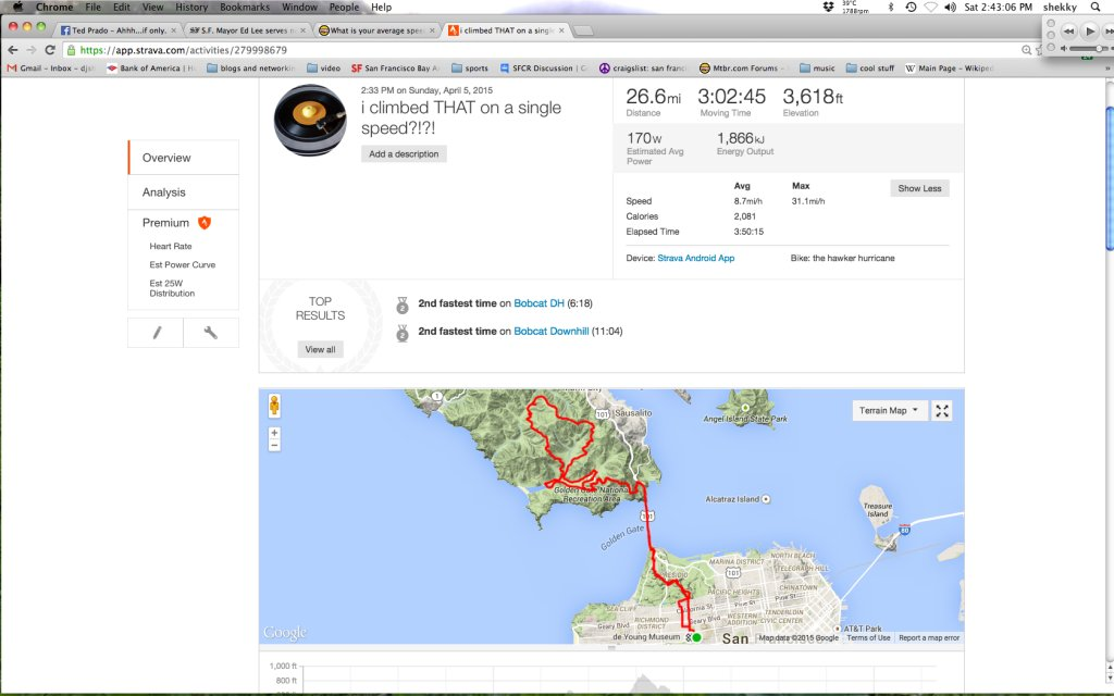 What is your average speed on out and bike rides?-screen-shot-2015-04-11-2.43.06-pm.jpg