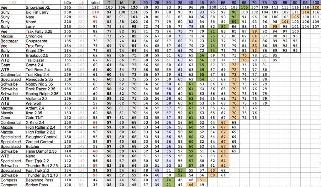 Tire Width Chart >> Rim Width Tire Size Chart Best Picture Of Chart Anyimage Org