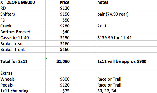 The pricing for the new XT is very competitive both in 2x11 and 1x11.