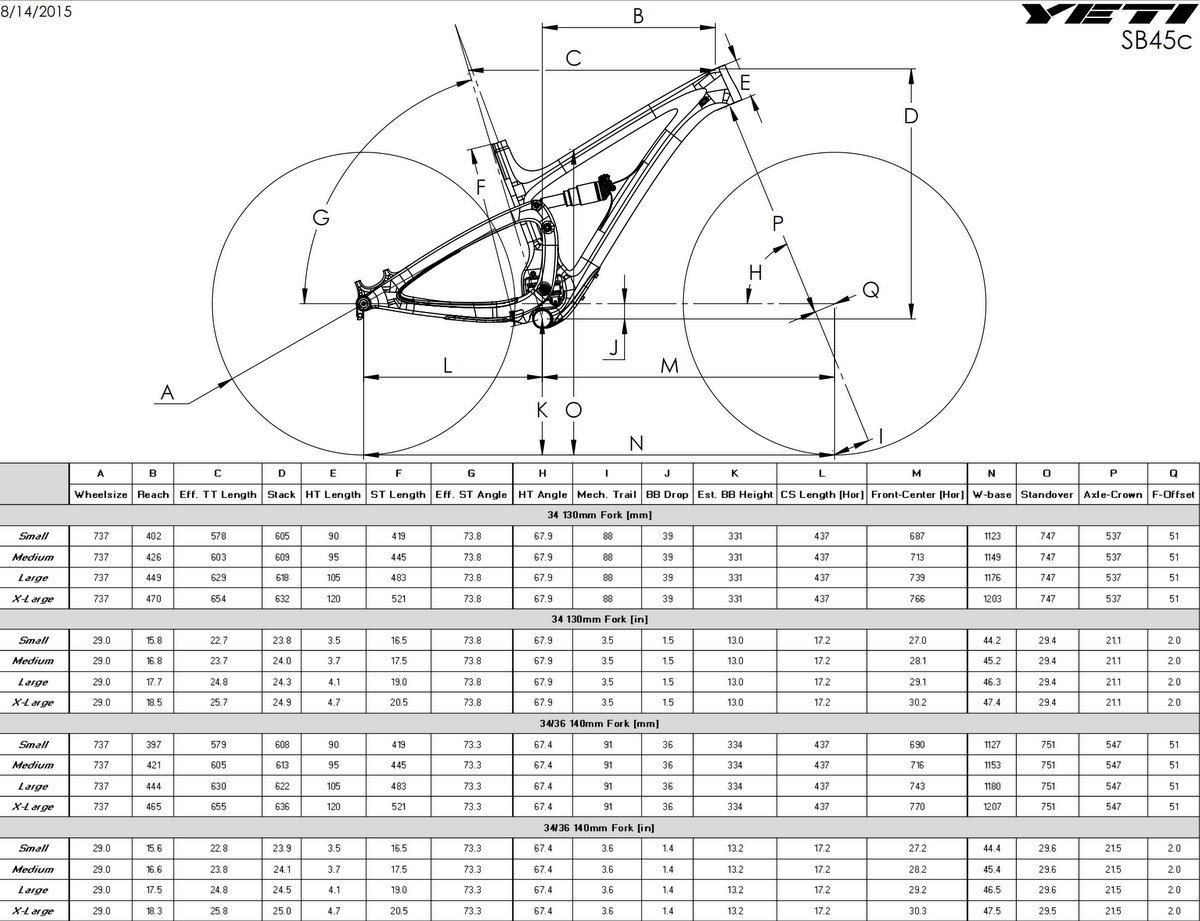 SB45 Geometry sports a 73.8 seat angle and 67.9 head angle.