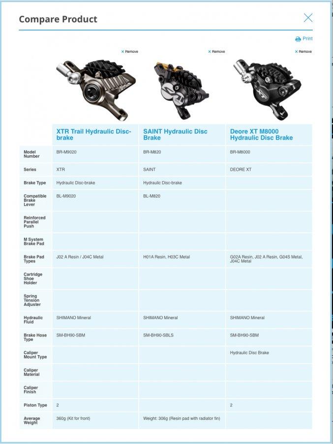 Hope Race Evo X2 VS Sram Guide Ultimate VS Shimano Saint VS Shimano XTR VS Shimano XT-screen-shot-2015-09-08-12.15.56-am.jpg
