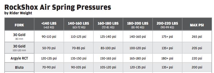 Motobecanes Titanium FatBike final specs and release date.-screen-shot-2015-10-08-2.37.24-pm.png