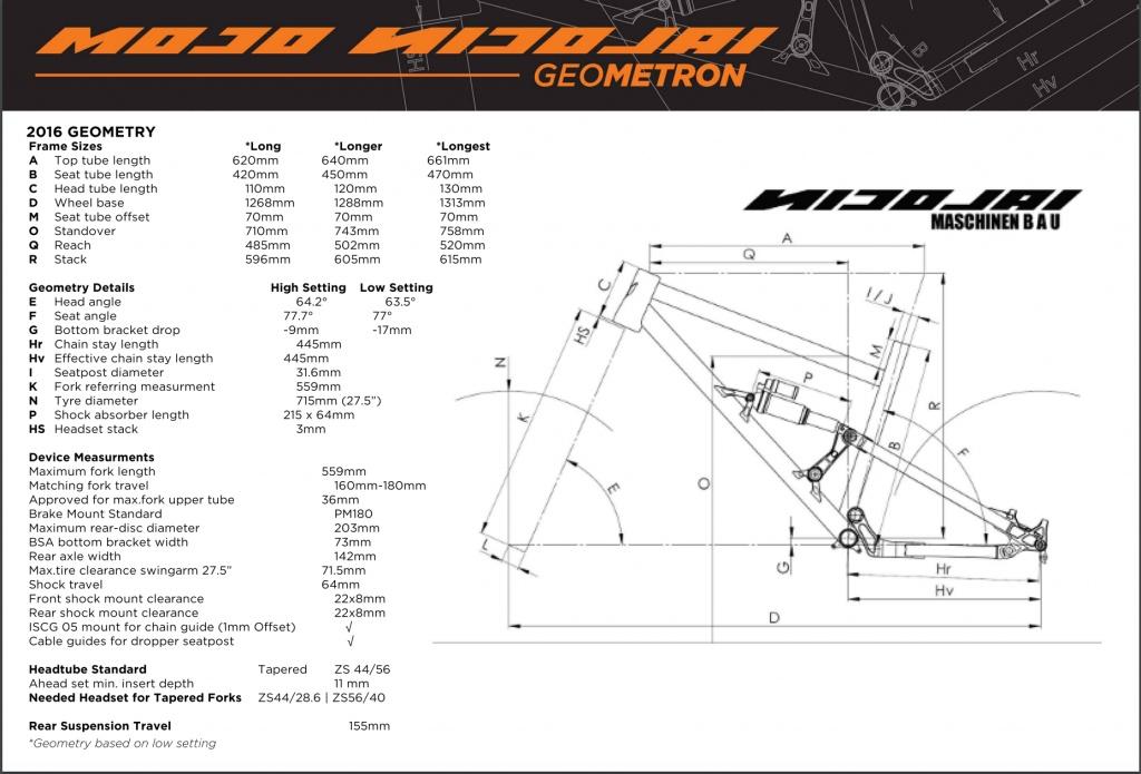Nicolai GPI/Geometron Ride/Info/Pics-screen-shot-2016-04-21-15.35.30.jpg