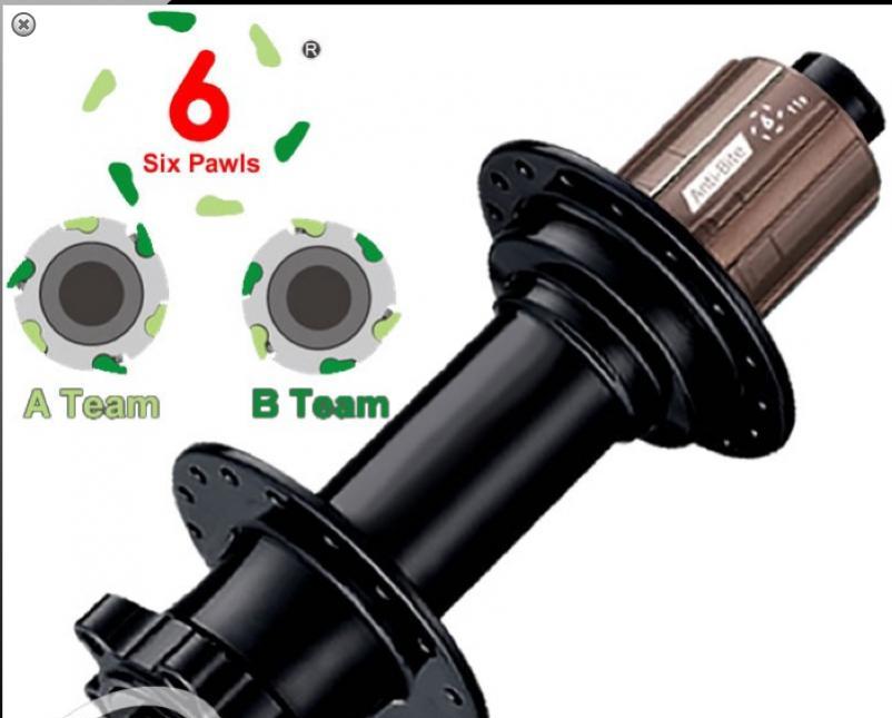 Initial Thoughts BikeHubStore MTB270 & MTB180 hubs-screen-shot-2017-01-26-8.44.44-pm.jpg