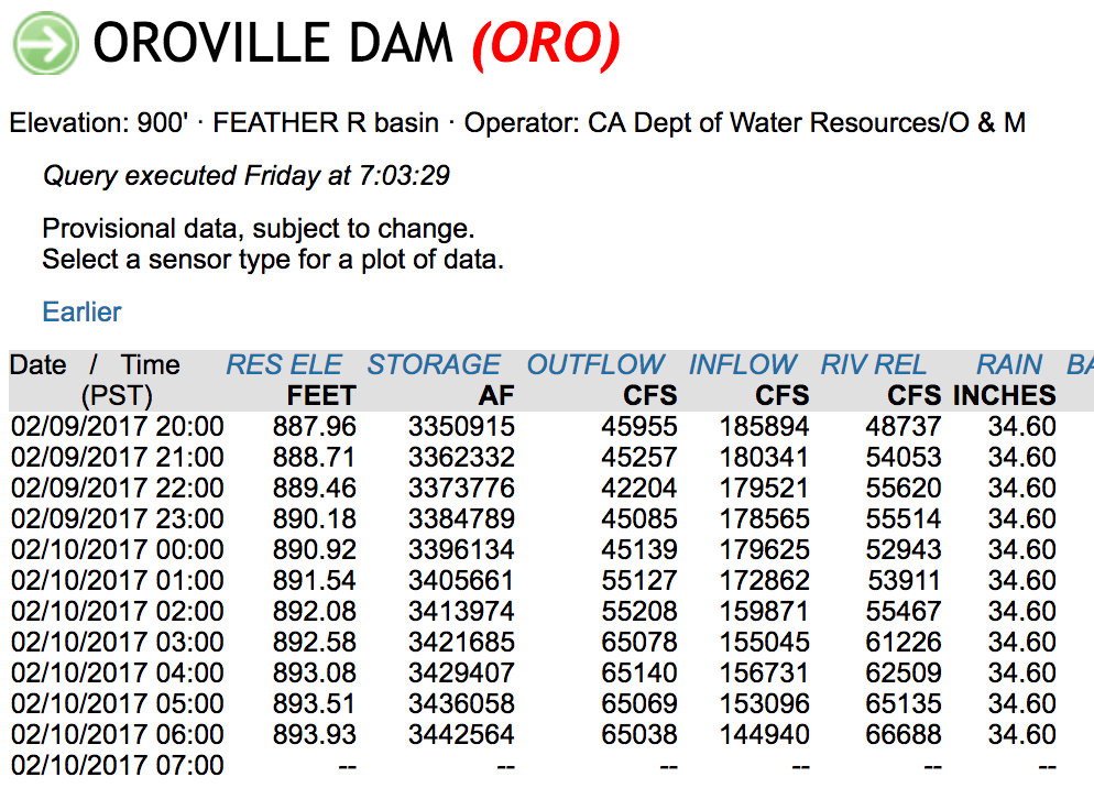 OT: The Oroville Reservoir situation-screen-shot-2017-02-10-7.04.53-am.jpg