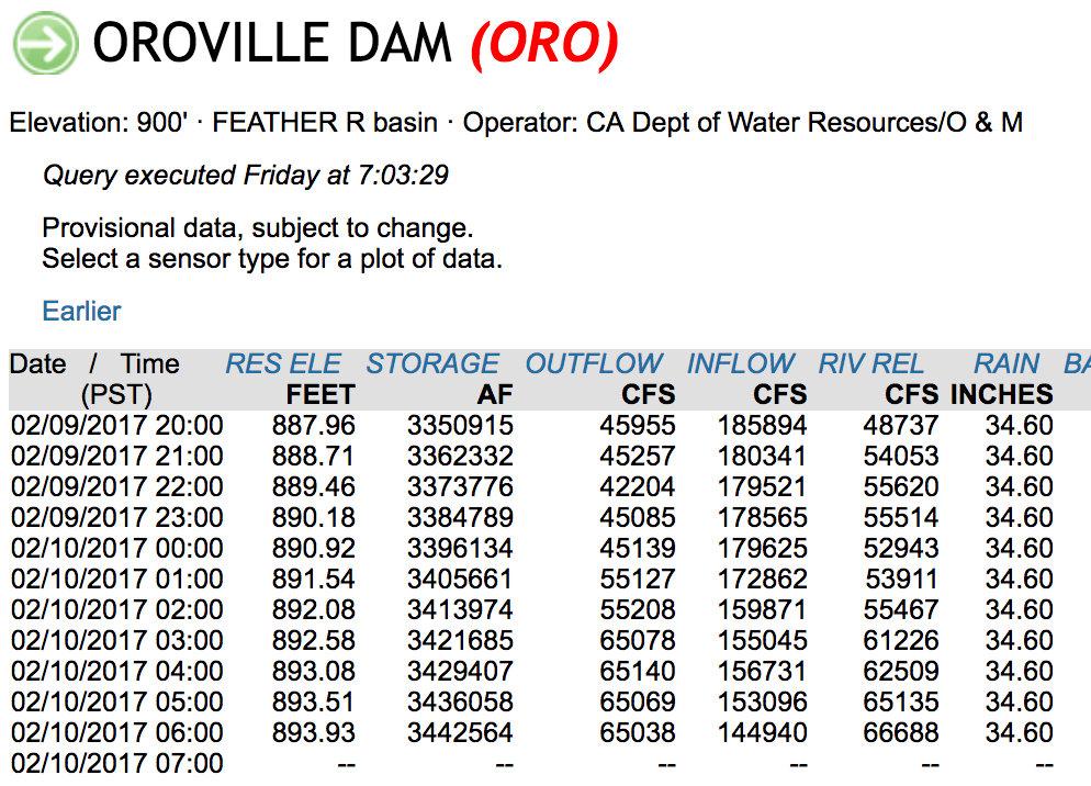 OT: The Oroville Reservoir situation-screen-shot-2017-02-10-7.04.53-am.jpg
