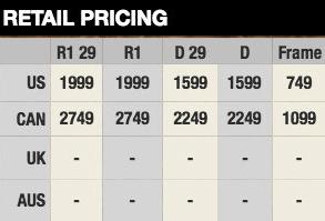 Santa Cruz Chameleon Pricing