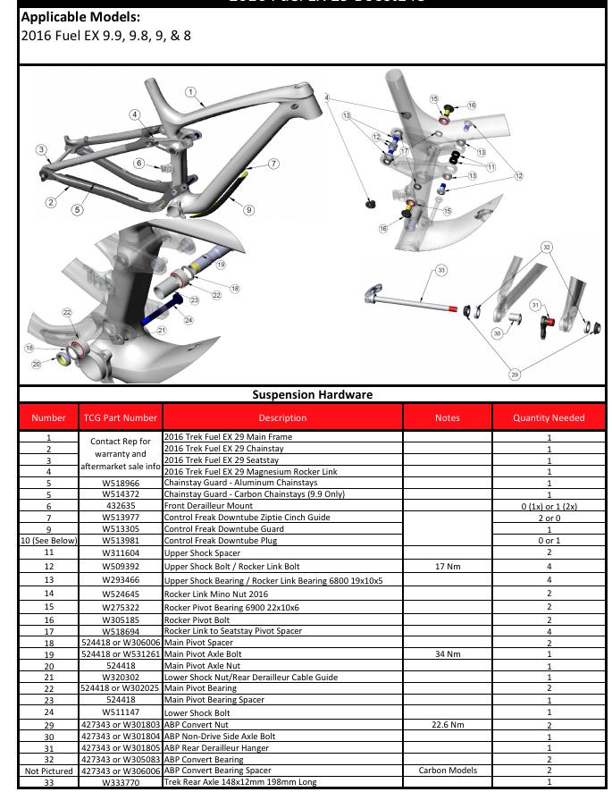 2016 Trek Fuel Ex Suspension Diagrams View